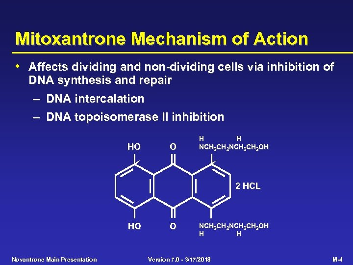 Mitoxantrone Mechanism of Action • Affects dividing and non-dividing cells via inhibition of DNA