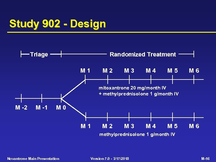 Study 902 - Design Triage Randomized Treatment M 1 M 2 M 3 M