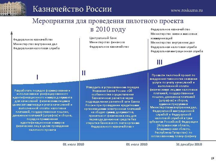 Мероприятия для проведения пилотного проекта Федеральное казначейство в 2010 году Министерство связи и массовых