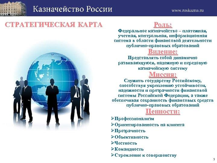 СТРАТЕГИЧЕСКАЯ КАРТА Роль: Федеральное казначейство – платежная, учетная, контрольная, информационная система в области финансовой