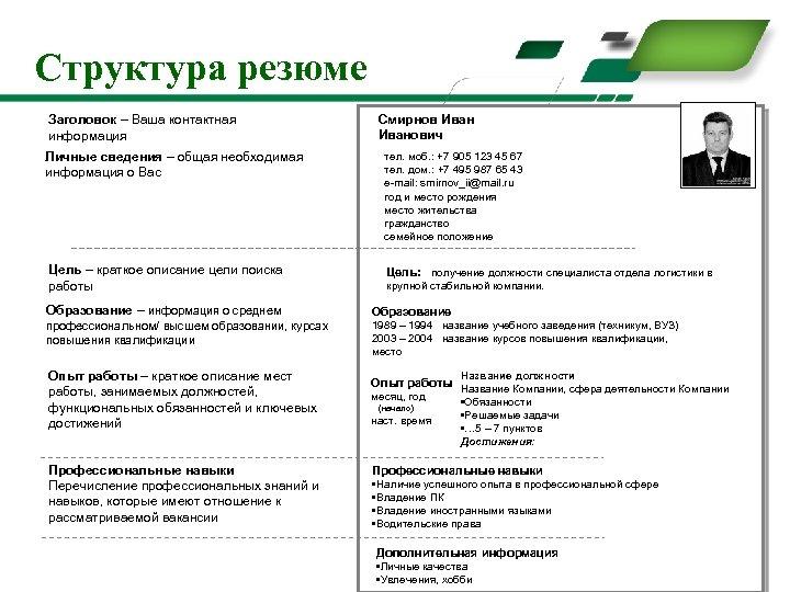 Структура резюме Заголовок – Ваша контактная информация Смирнов Иванович Личные сведения – общая необходимая