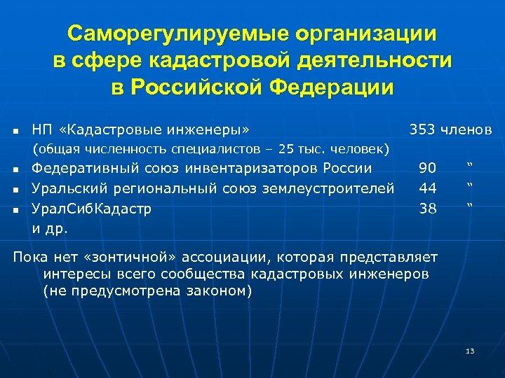 Саморегулируемые организации в сфере кадастровой деятельности в Российской Федерации n НП «Кадастровые инженеры» 353