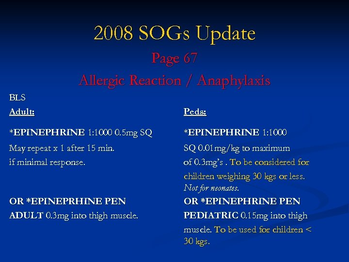 2008 SOGs Update Page 67 Allergic Reaction / Anaphylaxis BLS Adult: Peds: *EPINEPHRINE 1: