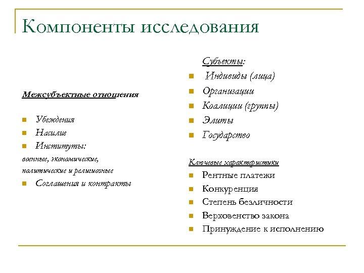 Компоненты исследования n Межсубъектные отношения n n n Убеждения Насилие Институты: военные, экономические, политические