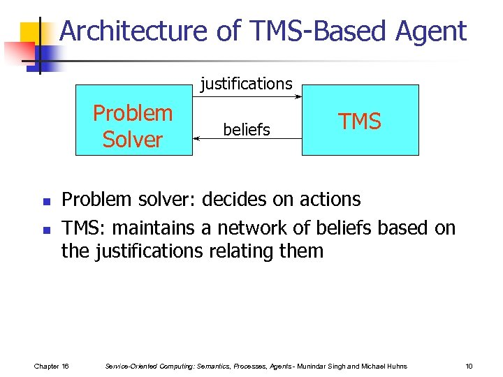Architecture of TMS-Based Agent justifications Problem Solver n n beliefs TMS Problem solver: decides
