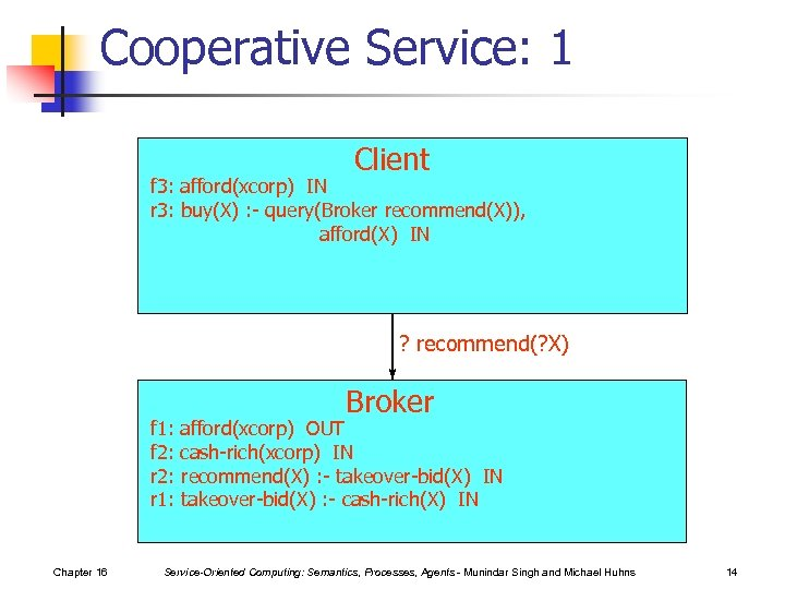 Cooperative Service: 1 Client f 3: afford(xcorp) IN r 3: buy(X) : - query(Broker