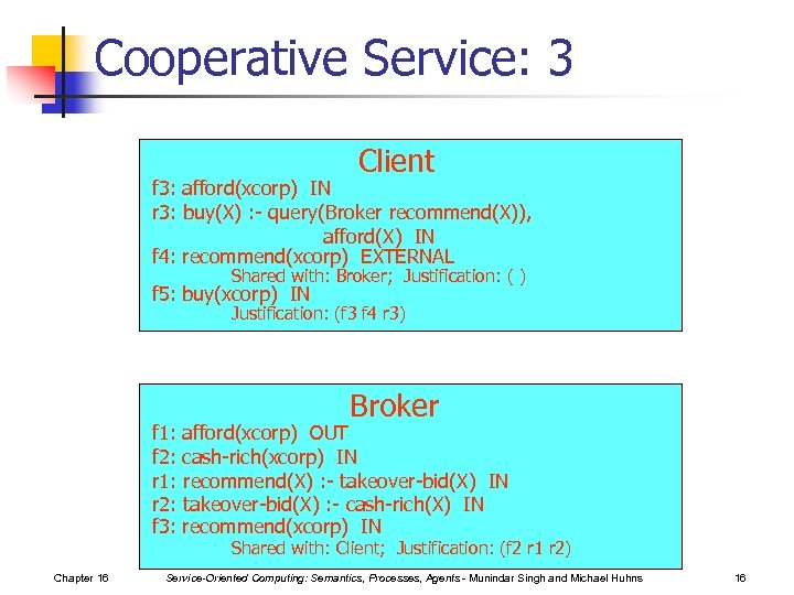 Cooperative Service: 3 Client f 3: afford(xcorp) IN r 3: buy(X) : - query(Broker