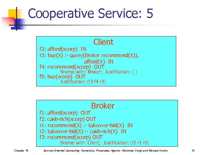 Cooperative Service: 5 Client f 3: afford(xcorp) IN r 3: buy(X) : - query(Broker