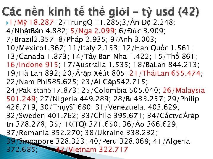 Các nền kinh tế thế giới – tỷ usd (42) 1/Mỹ 18. 287; 2/Trung.
