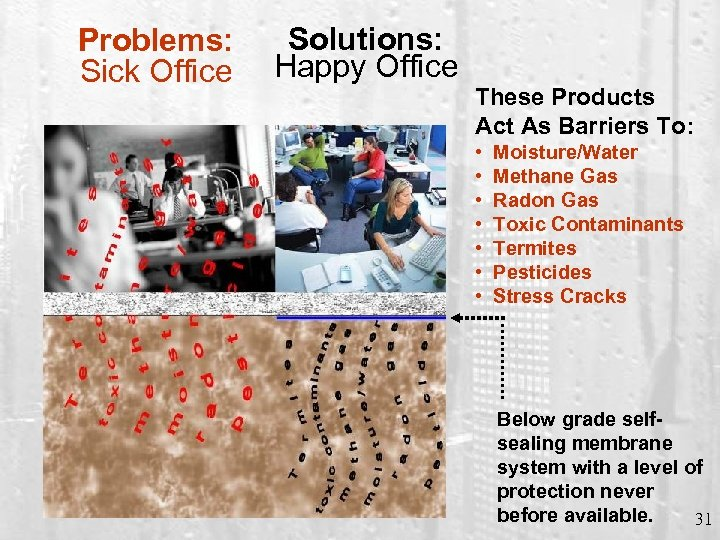 Problems: Sick Office Solutions: Happy Office These Products Act As Barriers To: • •