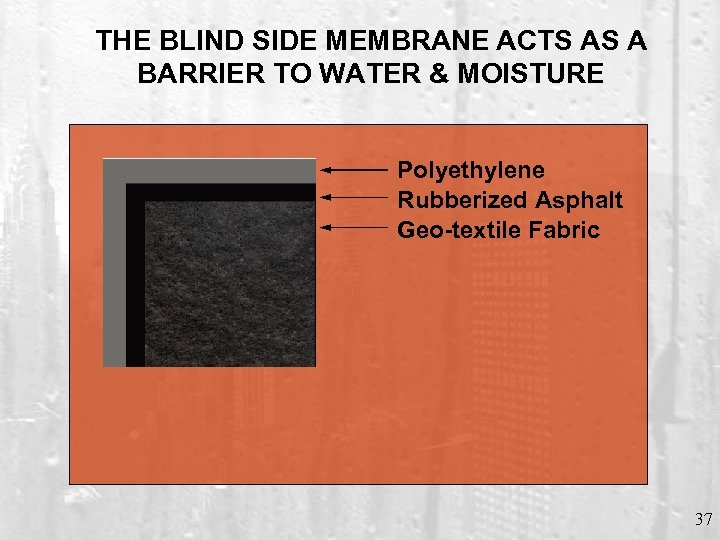 THE BLIND SIDE MEMBRANE ACTS AS A BARRIER TO WATER & MOISTURE Polyethylene Rubberized