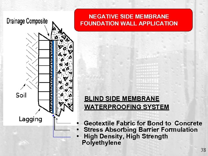 NEGATIVE SIDE MEMBRANE FOUNDATION WALL APPLICATION BLIND SIDE MEMBRANE WATERPROOFING SYSTEM • Geotextile Fabric