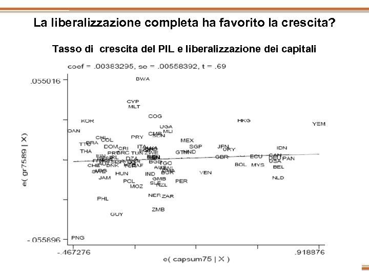 La liberalizzazione completa ha favorito la crescita? Tasso di crescita del PIL e liberalizzazione