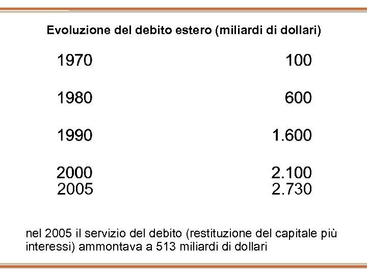 Evoluzione del debito estero (miliardi di dollari) 2005 2. 730 nel 2005 il servizio