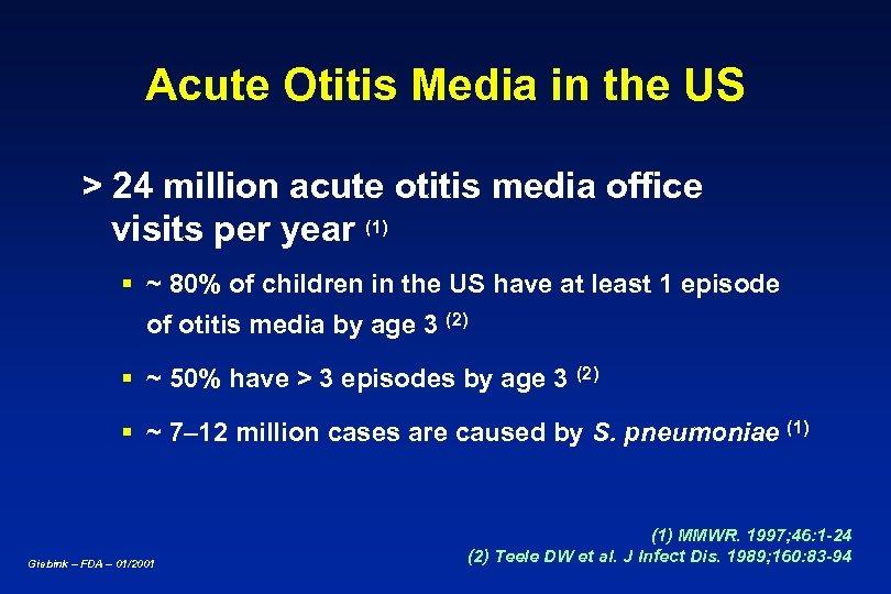 Acute Otitis Media in the US > 24 million acute otitis media office visits