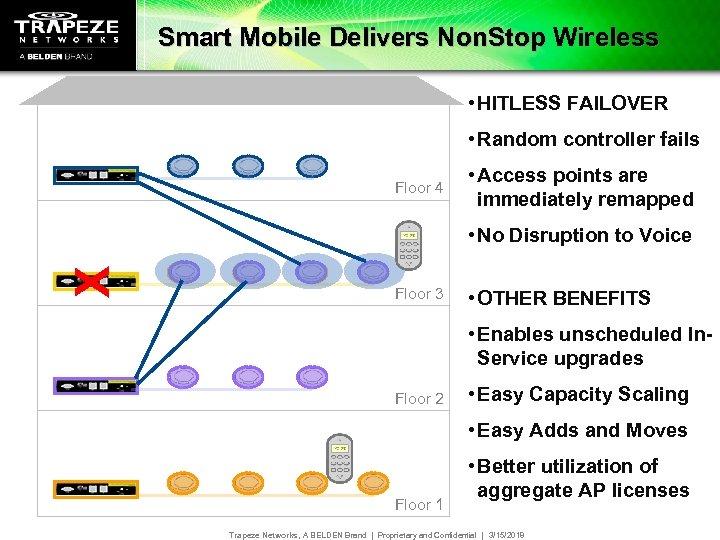 Smart Mobile Delivers Non. Stop Wireless • HITLESS FAILOVER • Random controller fails Floor