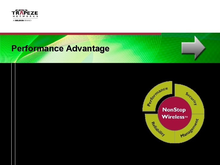 Performance Advantage Trapeze Networks, A BELDEN Brand   Proprietary and Confidential   3/15/2018