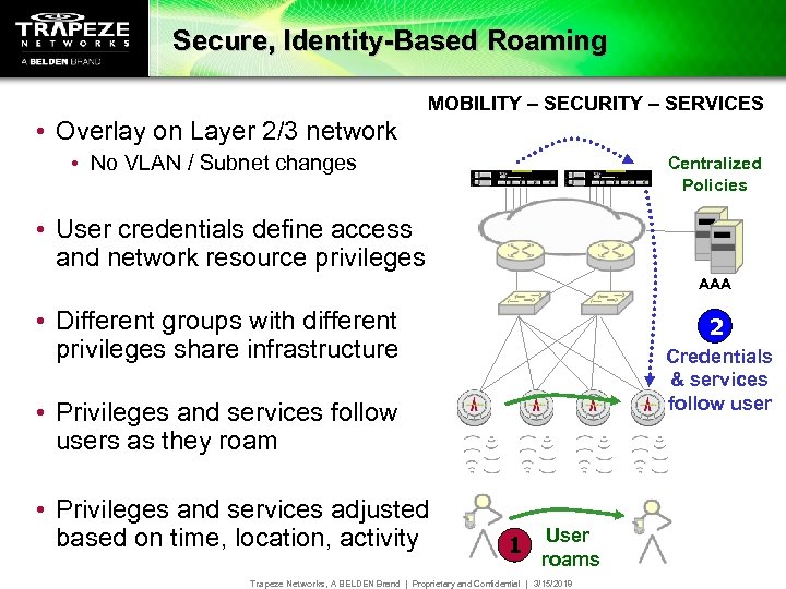 Secure, Identity-Based Roaming MOBILITY – SECURITY – SERVICES • Overlay on Layer 2/3 network