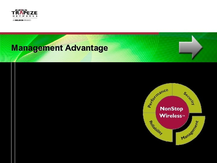 Management Advantage Trapeze Networks, A BELDEN Brand   Proprietary and Confidential   3/15/2018