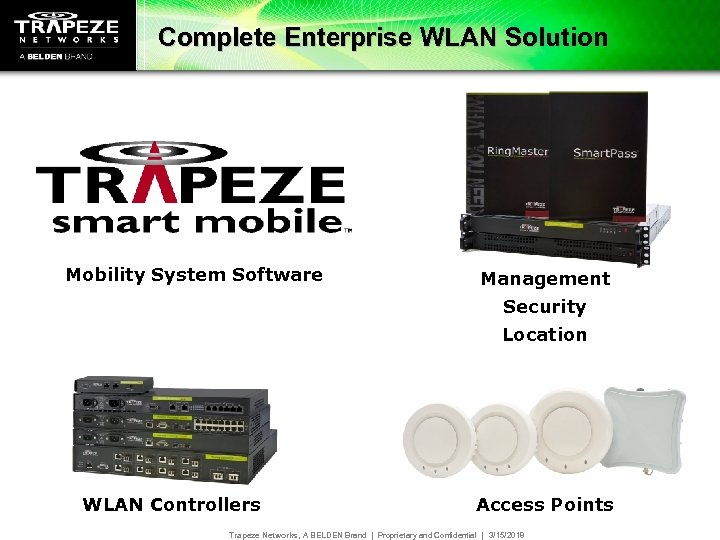 Complete Enterprise WLAN Solution Mobility System Software Management Security Location WLAN Controllers Access Points