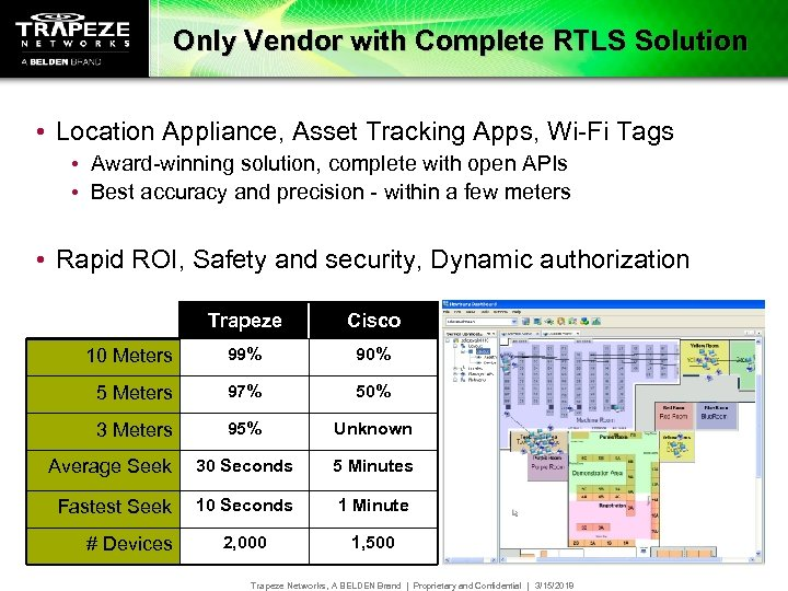 Only Vendor with Complete RTLS Solution • Location Appliance, Asset Tracking Apps, Wi-Fi Tags