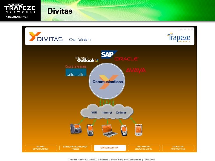 Divitas Trapeze Networks, A BELDEN Brand   Proprietary and Confidential   3/15/2018