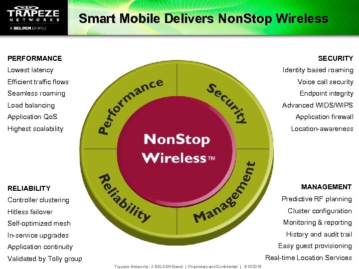 Smart Mobile Delivers Non. Stop Wireless PERFORMANCE SECURITY Lowest latency Identity based roaming Efficient