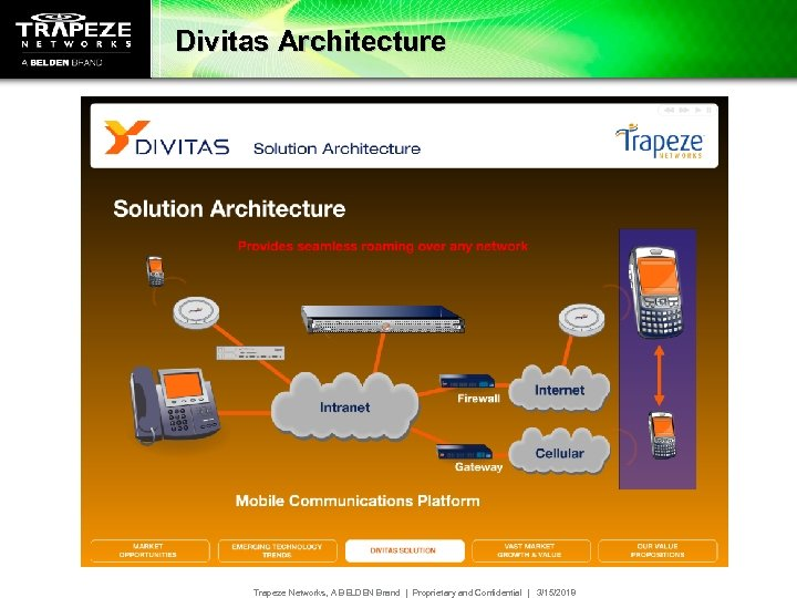 Divitas Architecture Trapeze Networks, A BELDEN Brand   Proprietary and Confidential   3/15/2018