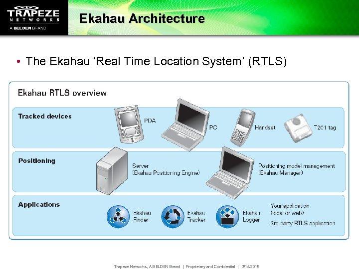 Ekahau Architecture • The Ekahau 'Real Time Location System' (RTLS) Trapeze Networks, A BELDEN