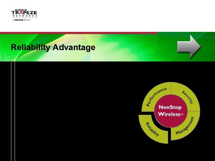 Reliability Advantage Trapeze Networks, A BELDEN Brand   Proprietary and Confidential   3/15/2018