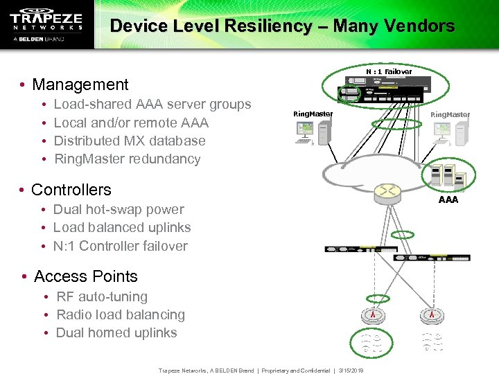 Device Level Resiliency – Many Vendors N : 1 Failover • Management • •