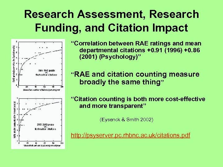 "Research Assessment, Research Funding, and Citation Impact ""Correlation between RAE ratings and mean departmental"