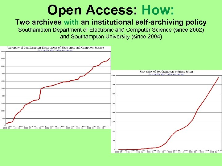 Open Access: How: Two archives with an institutional self-archiving policy Southampton Department of Electronic