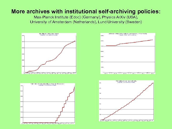 More archives with institutional self-archiving policies: Max-Planck Institute (Edoc) (Germany), Physics Ar. Xiv (USA),