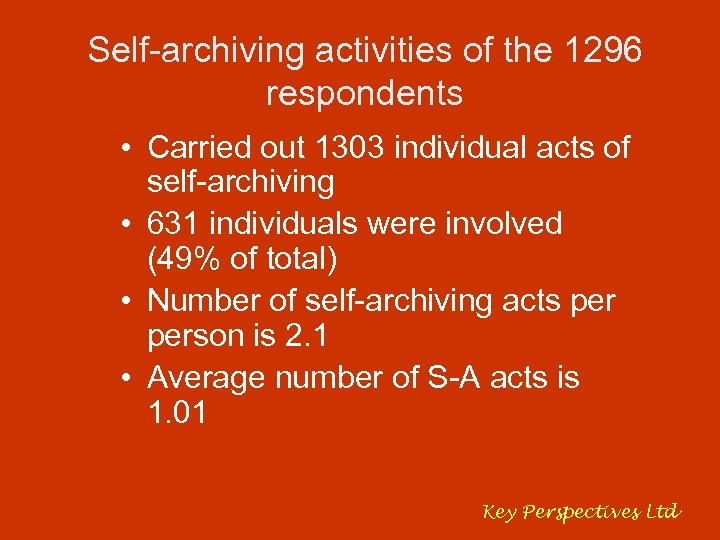 Self-archiving activities of the 1296 respondents • Carried out 1303 individual acts of self-archiving