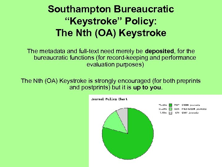 "Southampton Bureaucratic ""Keystroke"" Policy: The Nth (OA) Keystroke The metadata and full-text need merely"