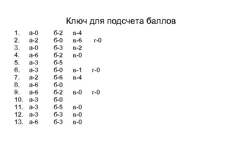 Ключ для подсчета баллов 1. 2. 3. 4. 5. 6. 7. 8. 9. 10.