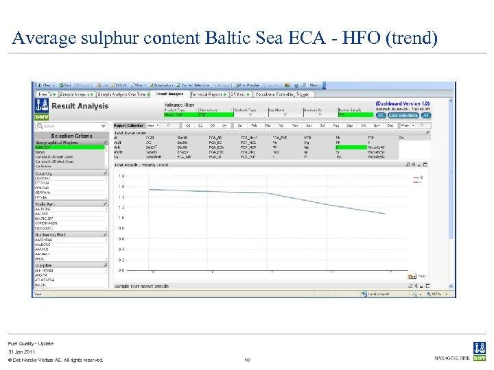 Average sulphur content Baltic Sea ECA - HFO (trend) Fuel Quality - Update 31