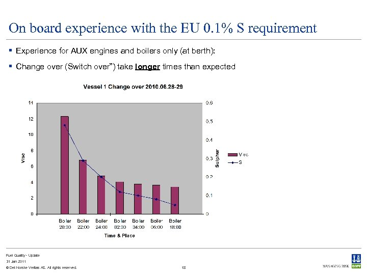 On board experience with the EU 0. 1% S requirement § Experience for AUX