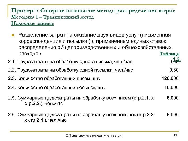 Пример 1: Совершенствование метода распределения затрат Методика 1 – Традиционный метод Исходные данные n