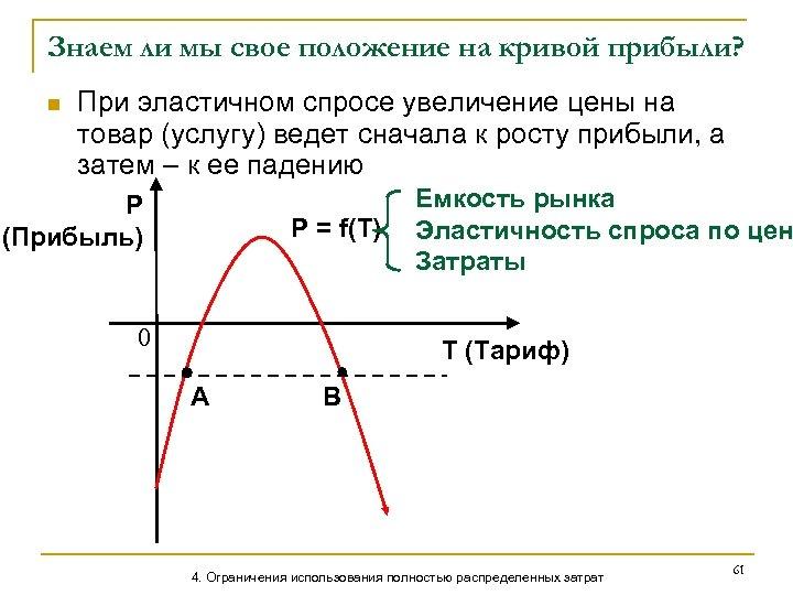 Знаем ли мы свое положение на кривой прибыли? n При эластичном спросе увеличение цены