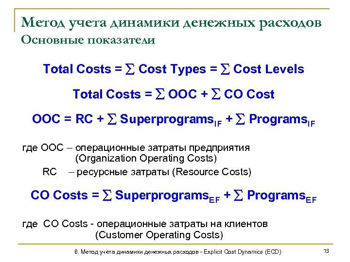 Метод учета динамики денежных расходов Основные показатели Total Costs = Cost Types = Cost