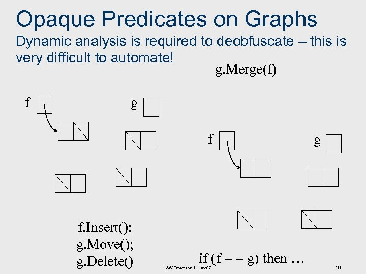 Opaque Predicates on Graphs Dynamic analysis is required to deobfuscate – this is very