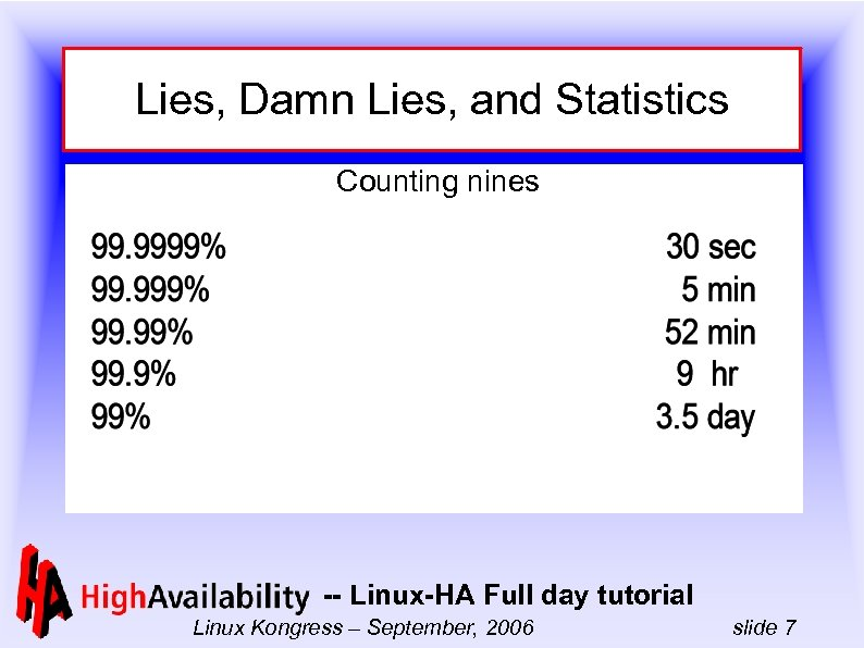 Lies, Damn Lies, and Statistics Counting nines -- Linux-HA Full day tutorial Linux Kongress