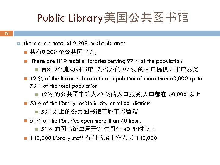 Public Library美国公共图书馆 13 There a total of 9, 208 public libraries 共有9, 208 个公共图书馆,