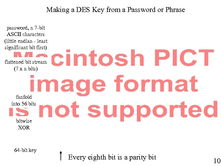 Making a DES Key from a Password or Phrase password, n 7 -bit ASCII