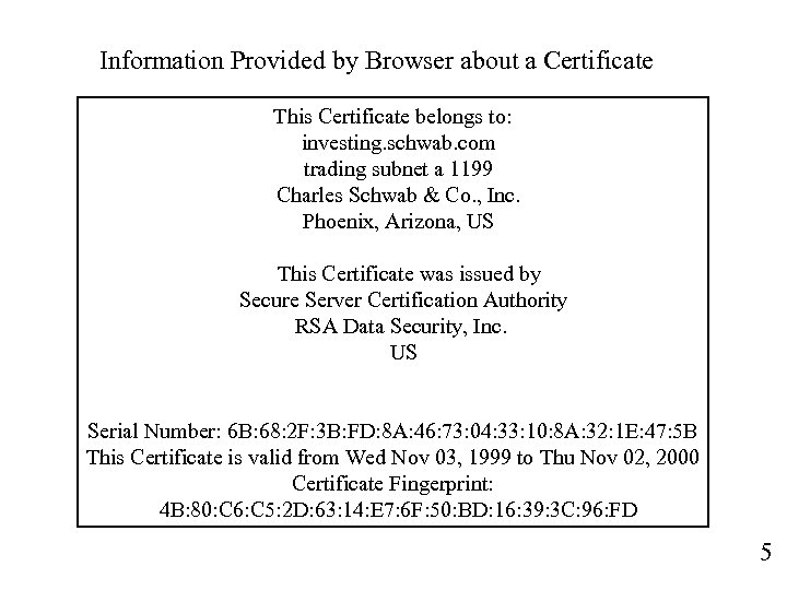 Information Provided by Browser about a Certificate This Certificate belongs to: investing. schwab. com