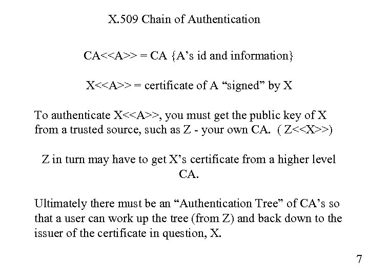X. 509 Chain of Authentication CA<<A>> = CA {A's id and information} X<<A>> =