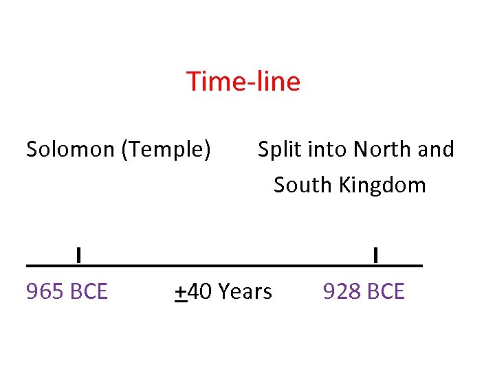 Time-line Solomon (Temple) I 965 BCE Split into North and South Kingdom +40 Years