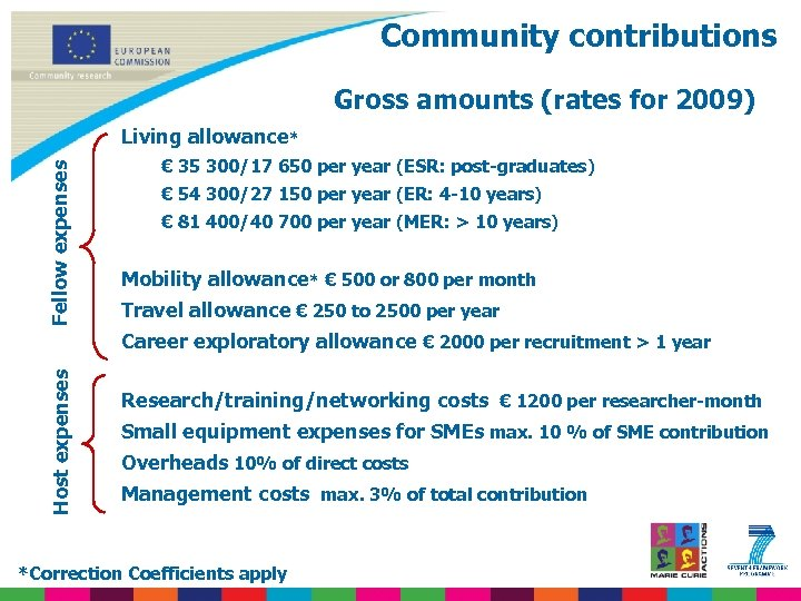 Community contributions Gross amounts (rates for 2009) Fellow expenses Living allowance* € 35 300/17